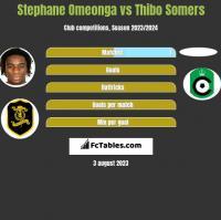 Stephane Omeonga vs Thibo Somers h2h player stats