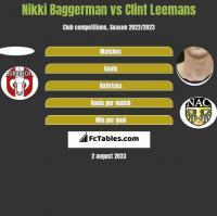Nikki Baggerman vs Clint Leemans h2h player stats