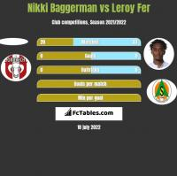Nikki Baggerman vs Leroy Fer h2h player stats