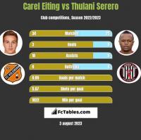Carel Eiting vs Thulani Serero h2h player stats