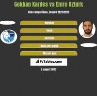 Gokhan Kardes vs Emre Ozturk h2h player stats