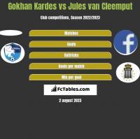 Gokhan Kardes vs Jules van Cleemput h2h player stats