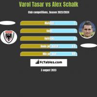 Varol Tasar vs Alex Schalk h2h player stats