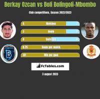 Berkay Ozcan vs Boli Bolingoli-Mbombo h2h player stats