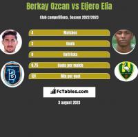 Berkay Ozcan vs Eljero Elia h2h player stats