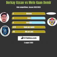 Berkay Ozcan vs Mete Kaan Demir h2h player stats