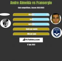 Andre Almeida vs Fransergio h2h player stats