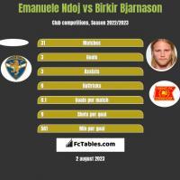 Emanuele Ndoj vs Birkir Bjarnason h2h player stats