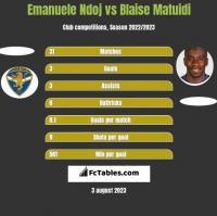 Emanuele Ndoj vs Blaise Matuidi h2h player stats