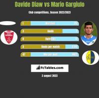 Davide Diaw vs Mario Gargiulo h2h player stats