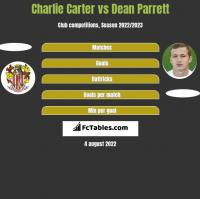 Charlie Carter vs Dean Parrett h2h player stats
