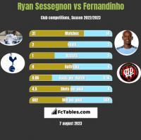 Ryan Sessegnon vs Fernandinho h2h player stats