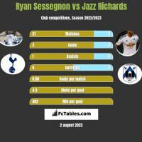 Ryan Sessegnon vs Jazz Richards h2h player stats