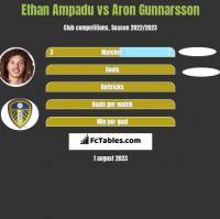 Ethan Ampadu vs Aron Gunnarsson h2h player stats