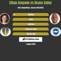 Ethan Ampadu vs Bruno Saltor h2h player stats