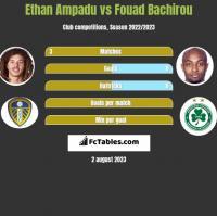 Ethan Ampadu vs Fouad Bachirou h2h player stats