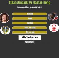 Ethan Ampadu vs Gaetan Bong h2h player stats