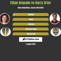 Ethan Ampadu vs Harry Arter h2h player stats