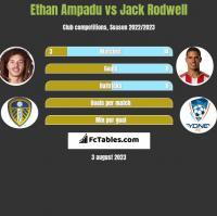 Ethan Ampadu vs Jack Rodwell h2h player stats