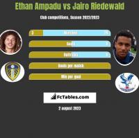 Ethan Ampadu vs Jairo Riedewald h2h player stats
