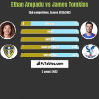 Ethan Ampadu vs James Tomkins h2h player stats