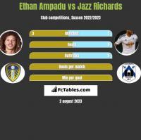 Ethan Ampadu vs Jazz Richards h2h player stats