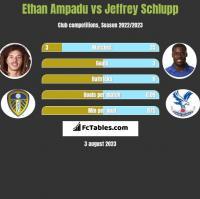 Ethan Ampadu vs Jeffrey Schlupp h2h player stats