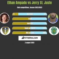 Ethan Ampadu vs Jerry St. Juste h2h player stats