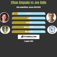 Ethan Ampadu vs Joe Ralls h2h player stats