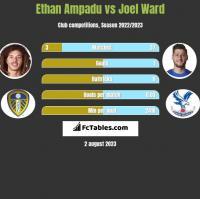 Ethan Ampadu vs Joel Ward h2h player stats