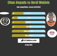Ethan Ampadu vs Nordi Mukiele h2h player stats
