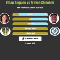 Ethan Ampadu vs Trevoh Chalobah h2h player stats
