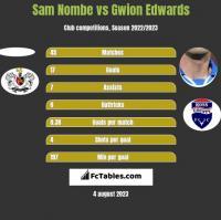 Sam Nombe vs Gwion Edwards h2h player stats