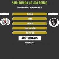 Sam Nombe vs Joe Dodoo h2h player stats