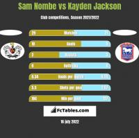 Sam Nombe vs Kayden Jackson h2h player stats
