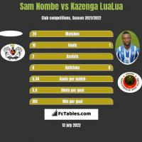 Sam Nombe vs Kazenga LuaLua h2h player stats