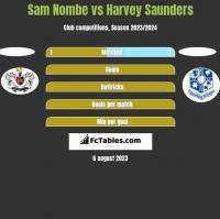 Sam Nombe vs Harvey Saunders h2h player stats