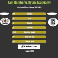 Sam Nombe vs Dylan Asonganyi h2h player stats
