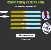 Connor O'Grady vs Harlee Dean h2h player stats