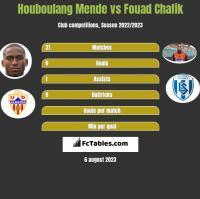 Houboulang Mende vs Fouad Chafik h2h player stats
