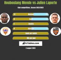 Houboulang Mende vs Julien Laporte h2h player stats