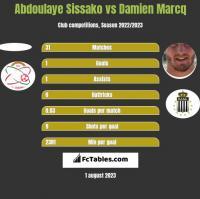 Abdoulaye Sissako vs Damien Marcq h2h player stats