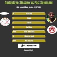 Abdoulaye Sissako vs Faiz Selemani h2h player stats
