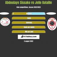 Abdoulaye Sissako vs Jelle Bataille h2h player stats