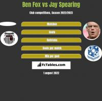 Ben Fox vs Jay Spearing h2h player stats
