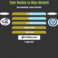 Tylor Denton vs Rhys Bennett h2h player stats