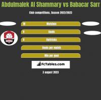 Abdulmalek Al Shammary vs Babacar Sarr h2h player stats