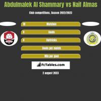 Abdulmalek Al Shammary vs Naif Almas h2h player stats