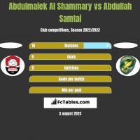 Abdulmalek Al Shammary vs Abdullah Samtai h2h player stats