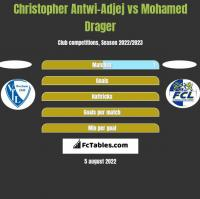 Christopher Antwi-Adjej vs Mohamed Drager h2h player stats